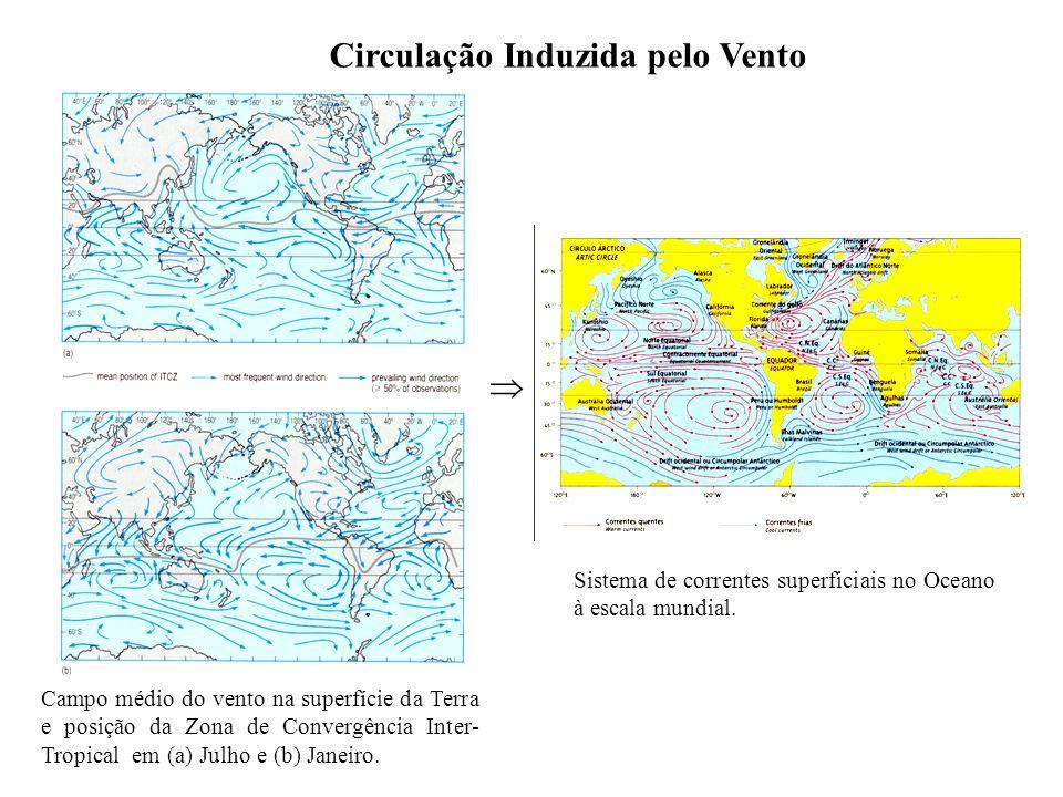 Campo médio do vento na superfície da Terra e posição da Zona de Convergência Inter- Tropical em (a) Julho e (b) Janeiro. Sistema de correntes superfi