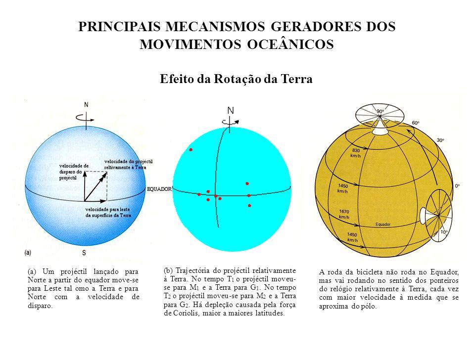 PRINCIPAIS MECANISMOS GERADORES DOS MOVIMENTOS OCEÂNICOS (a) Um projéctil lançado para Norte a partir do equador move-se para Leste tal omo a Terra e