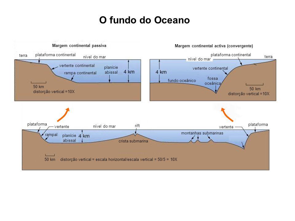 O fundo do Oceano vertente nível do mar plataforma rampal plataforma vertente planície abissal rift montanhas submarinas crista submarina 50 km distor