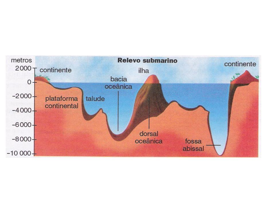 Campo médio do vento na superfície da Terra e posição da Zona de Convergência Inter- Tropical em (a) Julho e (b) Janeiro.