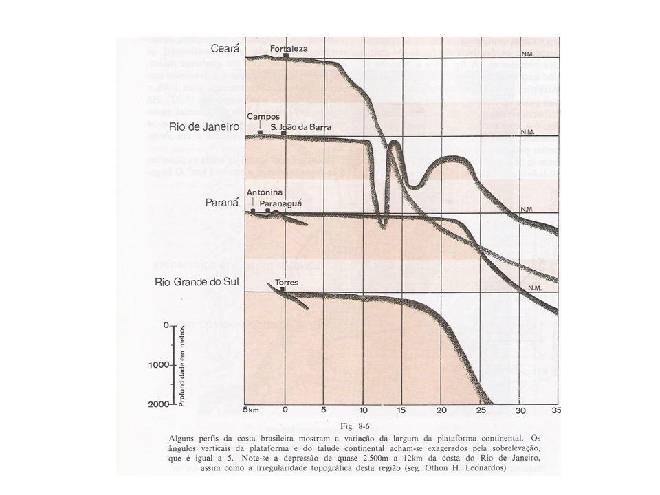 PRINCIPAIS MECANISMOS GERADORES DOS MOVIMENTOS OCEÂNICOS (a) Um projéctil lançado para Norte a partir do equador move-se para Leste tal omo a Terra e para Norte com a velocidade de disparo.