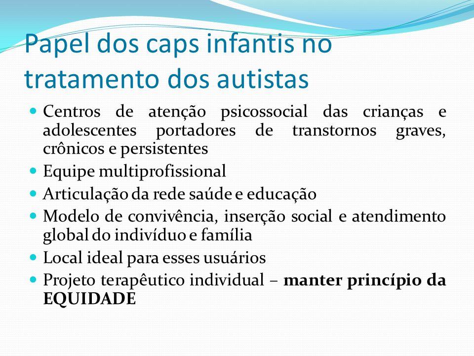 Papel dos caps infantis no tratamento dos autistas Centros de atenção psicossocial das crianças e adolescentes portadores de transtornos graves, crôni