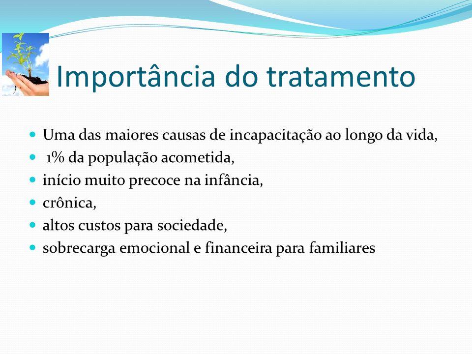 Importância do tratamento Uma das maiores causas de incapacitação ao longo da vida, 1% da população acometida, início muito precoce na infância, crôni