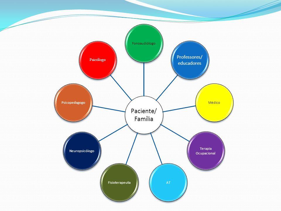 Paciente/ Família Fonoaudiólogo Professores/ educadores Médico Terapia Ocupacional ATFisioterapeutaNeuropsicólogoPsicopedagogo Psicólogo