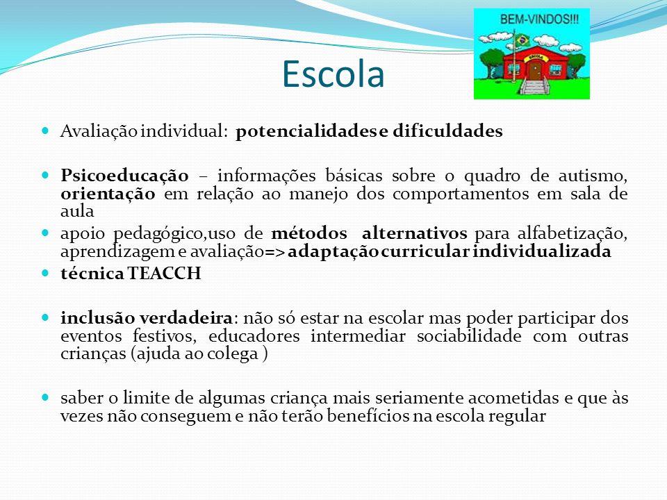 Escola Avaliação individual: potencialidades e dificuldades Psicoeducação – informações básicas sobre o quadro de autismo, orientação em relação ao ma