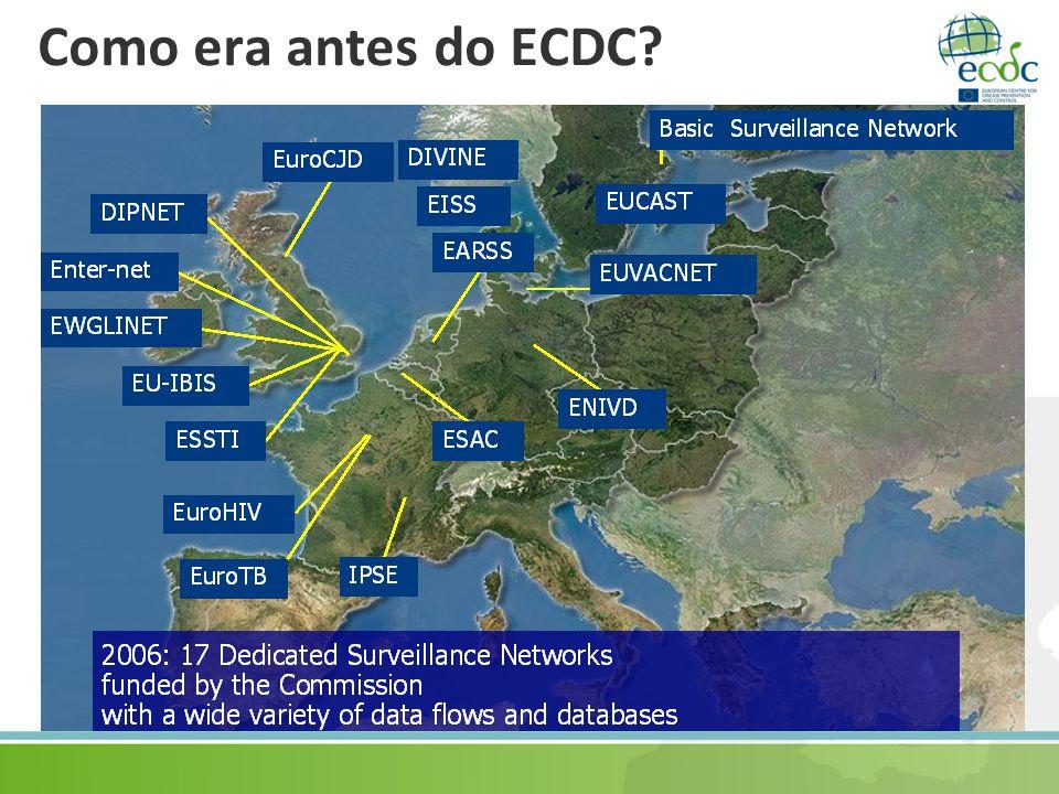 Como era antes do ECDC?