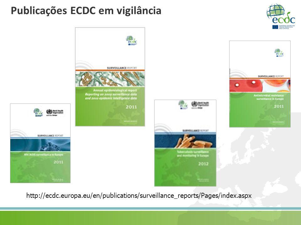 Publicações ECDC em vigilância http://ecdc.europa.eu/en/publications/surveillance_reports/Pages/index.aspx
