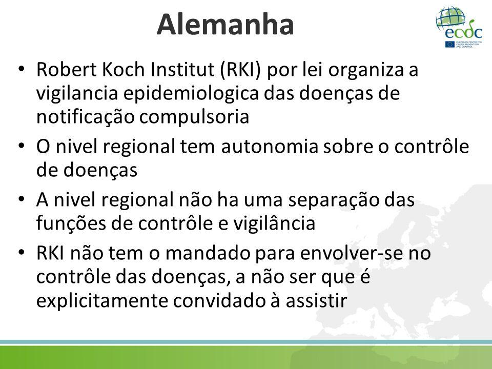 Alemanha Robert Koch Institut (RKI) por lei organiza a vigilancia epidemiologica das doenças de notificação compulsoria O nivel regional tem autonomia sobre o contrôle de doenças A nivel regional não ha uma separação das funções de contrôle e vigilância RKI não tem o mandado para envolver-se no contrôle das doenças, a não ser que é explicitamente convidado à assistir