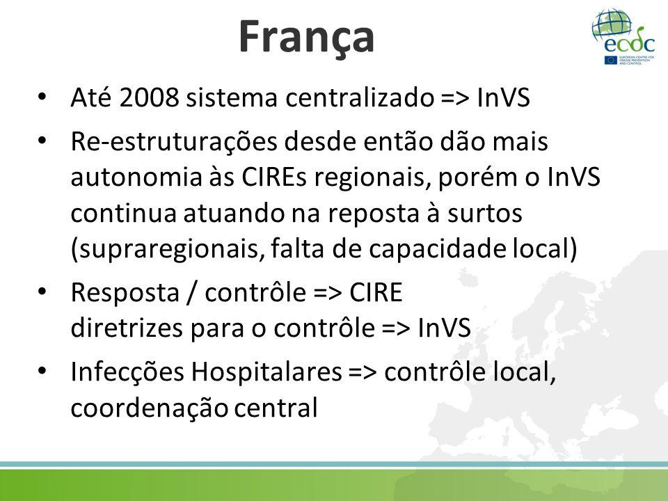 França Até 2008 sistema centralizado => InVS Re-estruturações desde então dão mais autonomia às CIREs regionais, porém o InVS continua atuando na reposta à surtos (supraregionais, falta de capacidade local) Resposta / contrôle => CIRE diretrizes para o contrôle => InVS Infecções Hospitalares => contrôle local, coordenação central