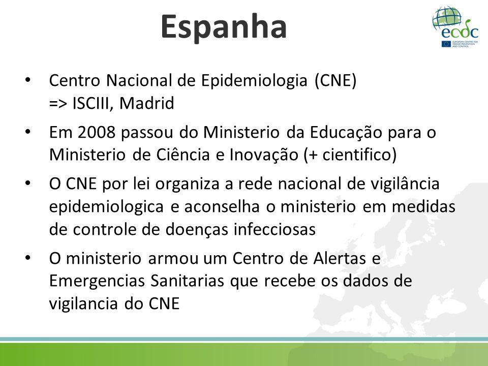 Espanha Centro Nacional de Epidemiologia (CNE) => ISCIII, Madrid Em 2008 passou do Ministerio da Educação para o Ministerio de Ciência e Inovação (+ cientifico) O CNE por lei organiza a rede nacional de vigilância epidemiologica e aconselha o ministerio em medidas de controle de doenças infecciosas O ministerio armou um Centro de Alertas e Emergencias Sanitarias que recebe os dados de vigilancia do CNE