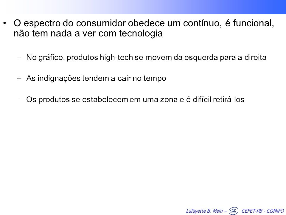 Lafayette B. Melo – CEFET-PB - COINFO O espectro do consumidor obedece um contínuo, é funcional, não tem nada a ver com tecnologia –No gráfico, produt