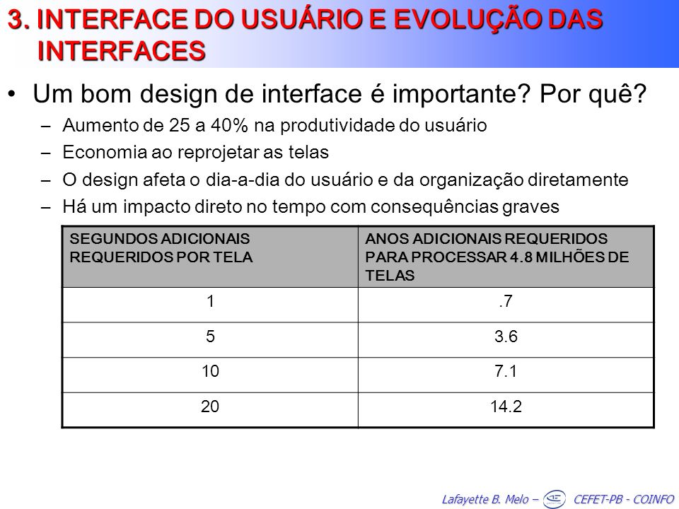 Lafayette B. Melo – CEFET-PB - COINFO Um bom design de interface é importante? Por quê? –Aumento de 25 a 40% na produtividade do usuário –Economia ao