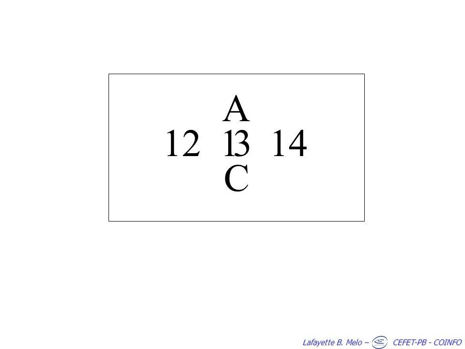 Lafayette B. Melo – CEFET-PB - COINFO 12 14 A C 13