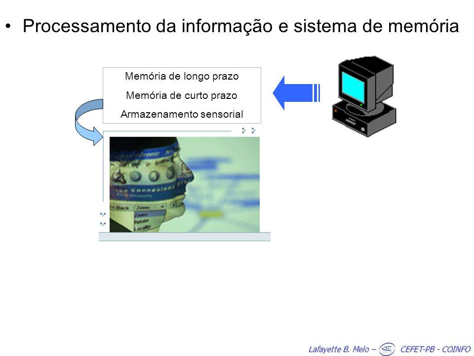 Lafayette B. Melo – CEFET-PB - COINFO Memória de longo prazo Memória de curto prazo Armazenamento sensorial Processamento da informação e sistema de m