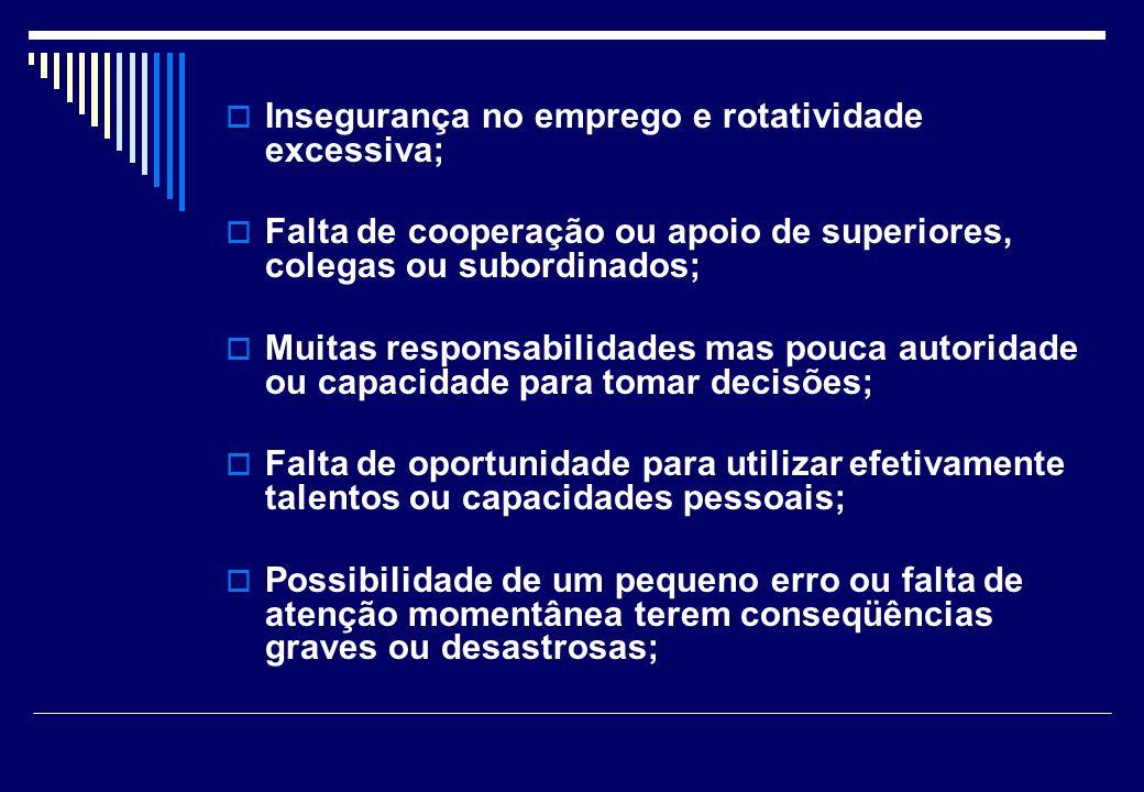 Insegurança no emprego e rotatividade excessiva; Falta de cooperação ou apoio de superiores, colegas ou subordinados; Muitas responsabilidades mas pou