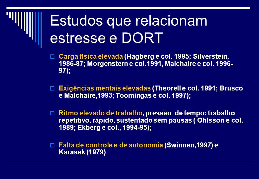 Estudos que relacionam estresse e DORT Carga física elevada (Hagberg e col. 1995; Silverstein, 1986-87; Morgenstern e col.1991, Malchaire e col. 1996-