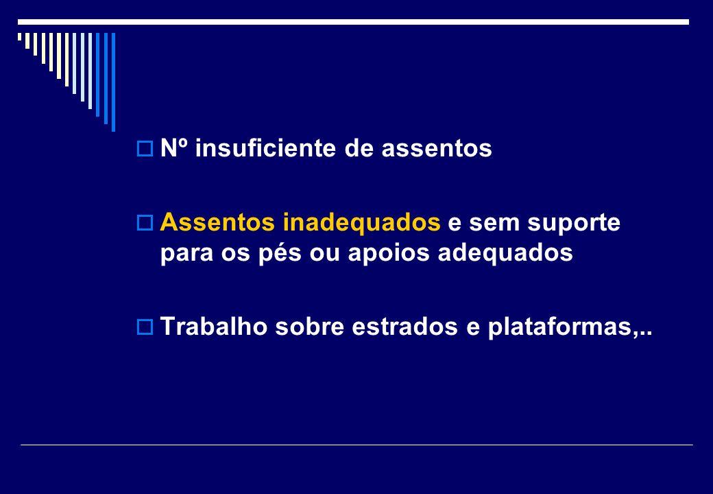 Nº insuficiente de assentos Assentos inadequados e sem suporte para os pés ou apoios adequados Trabalho sobre estrados e plataformas,..