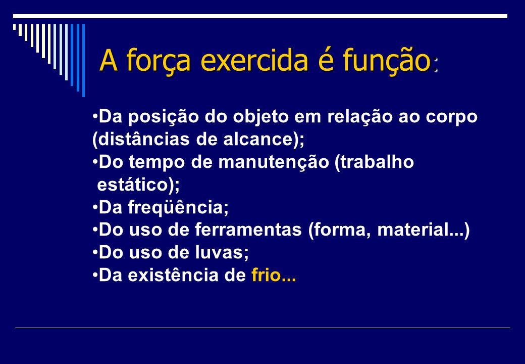 A força exercida é função : Da posição do objeto em relação ao corpo (distâncias de alcance); Do tempo de manutenção (trabalho estático); Da freqüênci