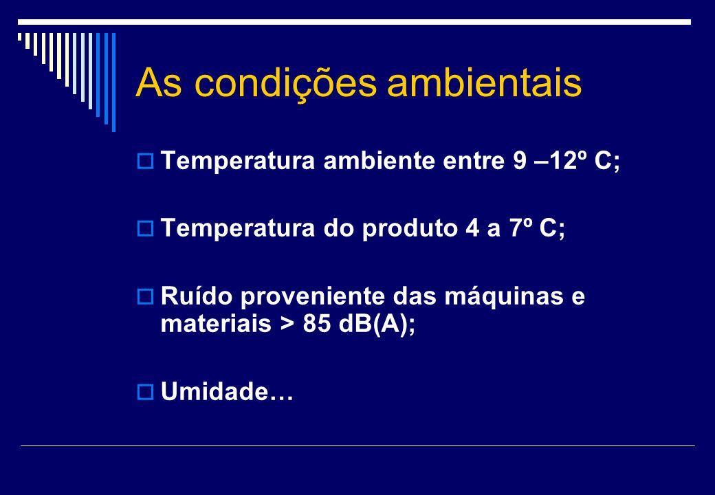 As condições ambientais Temperatura ambiente entre 9 –12º C; Temperatura do produto 4 a 7º C; Ruído proveniente das máquinas e materiais > 85 dB(A); U