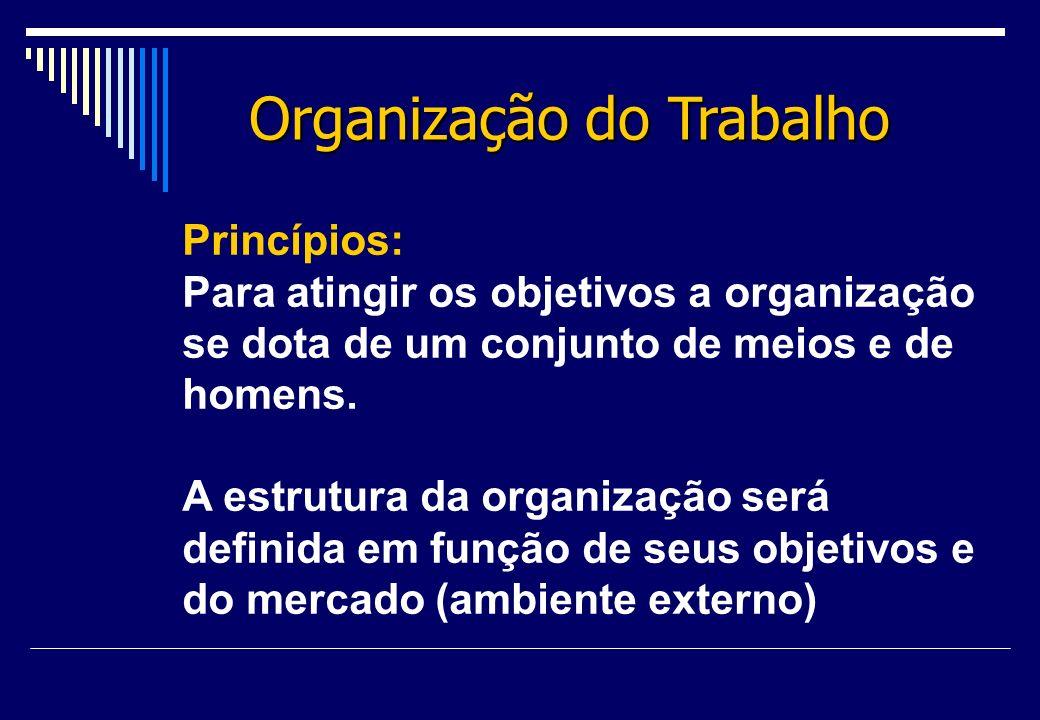 Organização do Trabalho Organização do Trabalho Princípios: Para atingir os objetivos a organização se dota de um conjunto de meios e de homens. A est