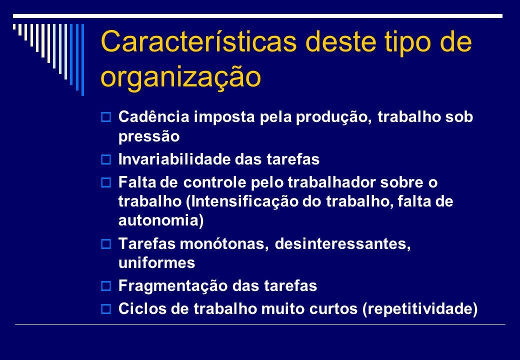 Características deste tipo de organização Cadência imposta pela produção, trabalho sob pressão Invariabilidade das tarefas Falta de controle pelo trab