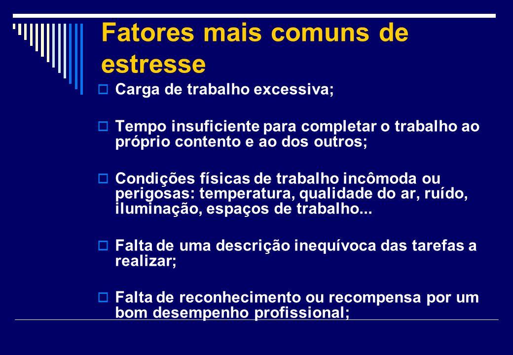 Fatores mais comuns de estresse Carga de trabalho excessiva; Tempo insuficiente para completar o trabalho ao próprio contento e ao dos outros; Condiçõ