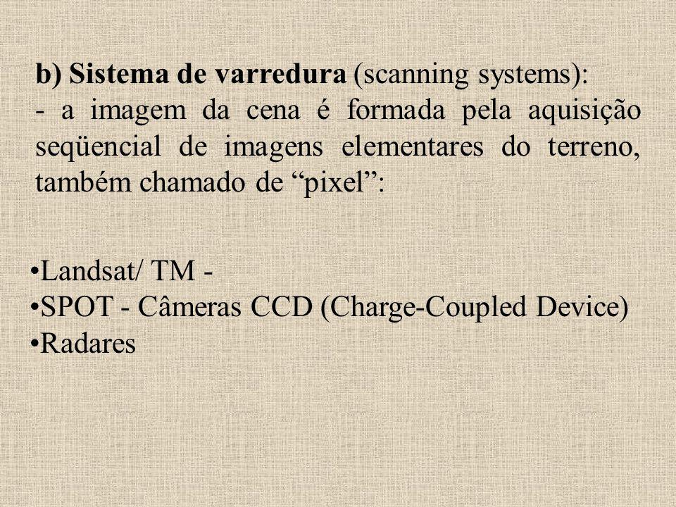 b) Sistema de varredura (scanning systems): - a imagem da cena é formada pela aquisição seqüencial de imagens elementares do terreno, também chamado d