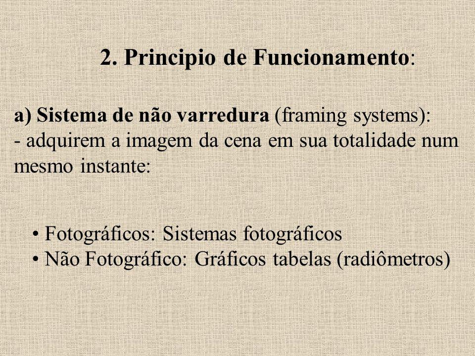 2. Principio de Funcionamento: a) Sistema de não varredura (framing systems): - adquirem a imagem da cena em sua totalidade num mesmo instante: Fotogr