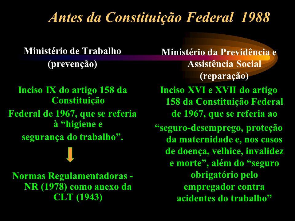 Antes da Constituição Federal 1988 Ministério de Trabalho (prevenção) Inciso IX do artigo 158 da Constituição Federal de 1967, que se referia à higien