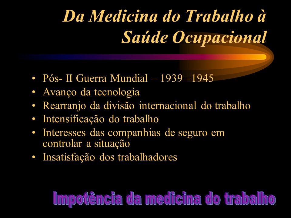 Da Medicina do Trabalho à Saúde Ocupacional Pós- II Guerra Mundial – 1939 –1945 Avanço da tecnologia Rearranjo da divisão internacional do trabalho In