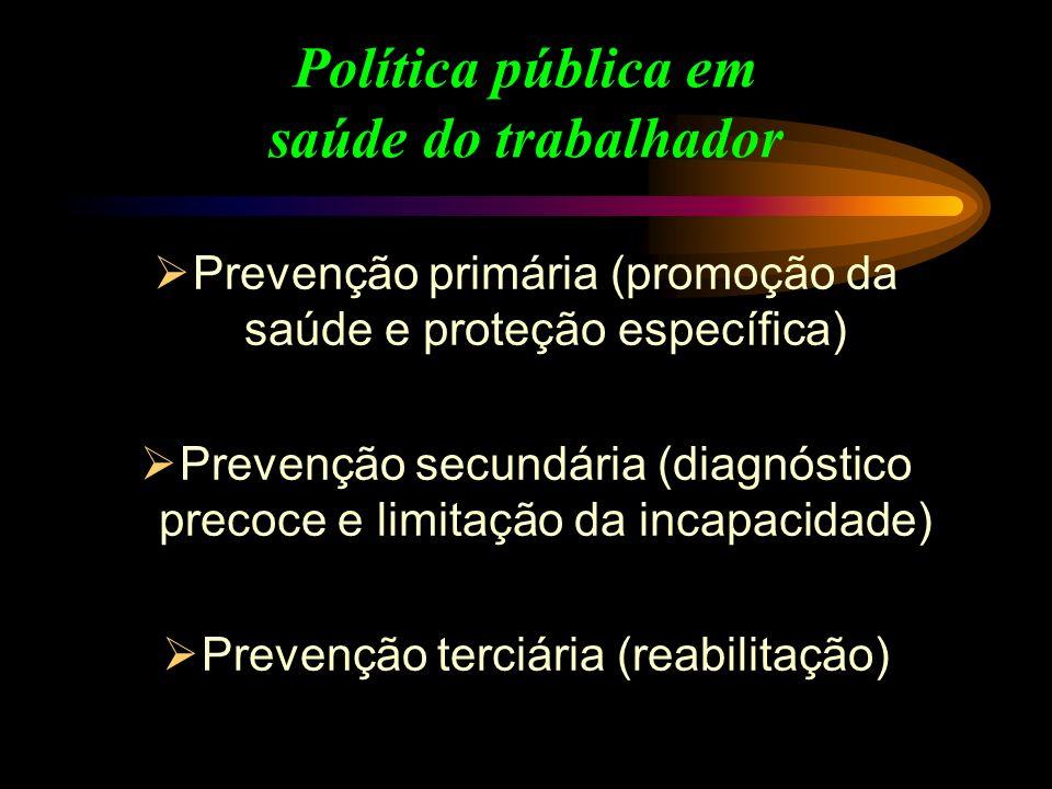 Política pública em saúde do trabalhador Prevenção primária (promoção da saúde e proteção específica) Prevenção secundária (diagnóstico precoce e limi