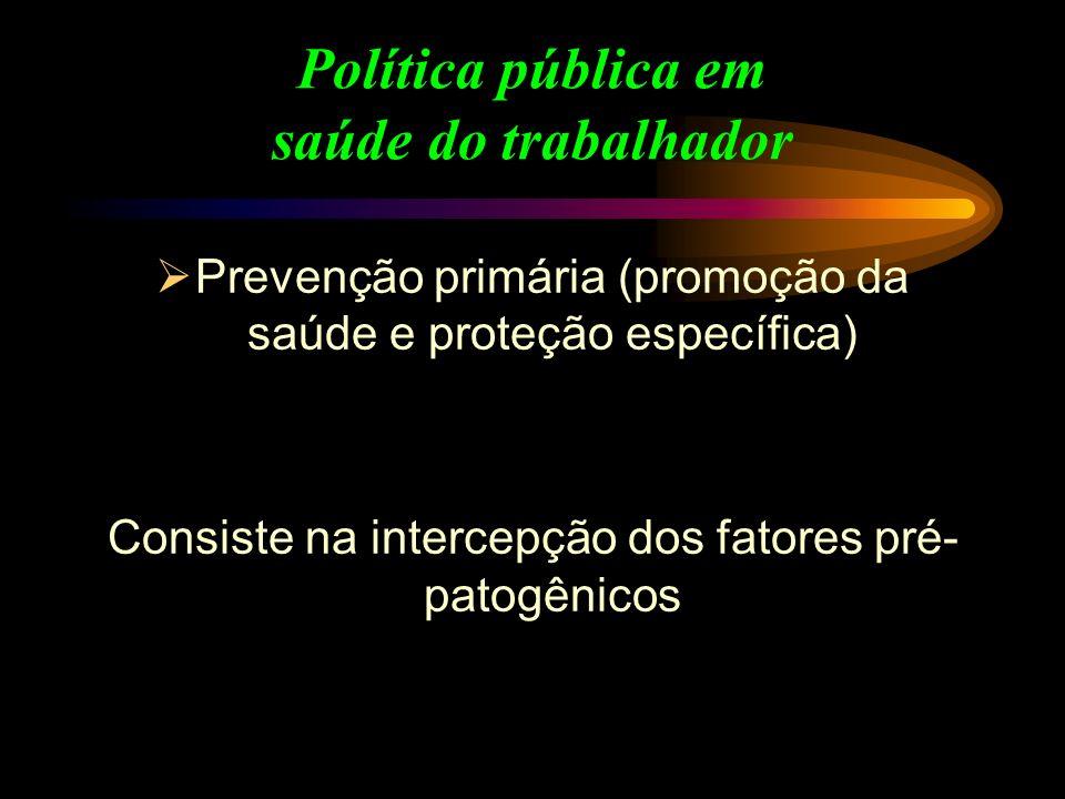 Política pública em saúde do trabalhador Prevenção primária (promoção da saúde e proteção específica) Consiste na intercepção dos fatores pré- patogên