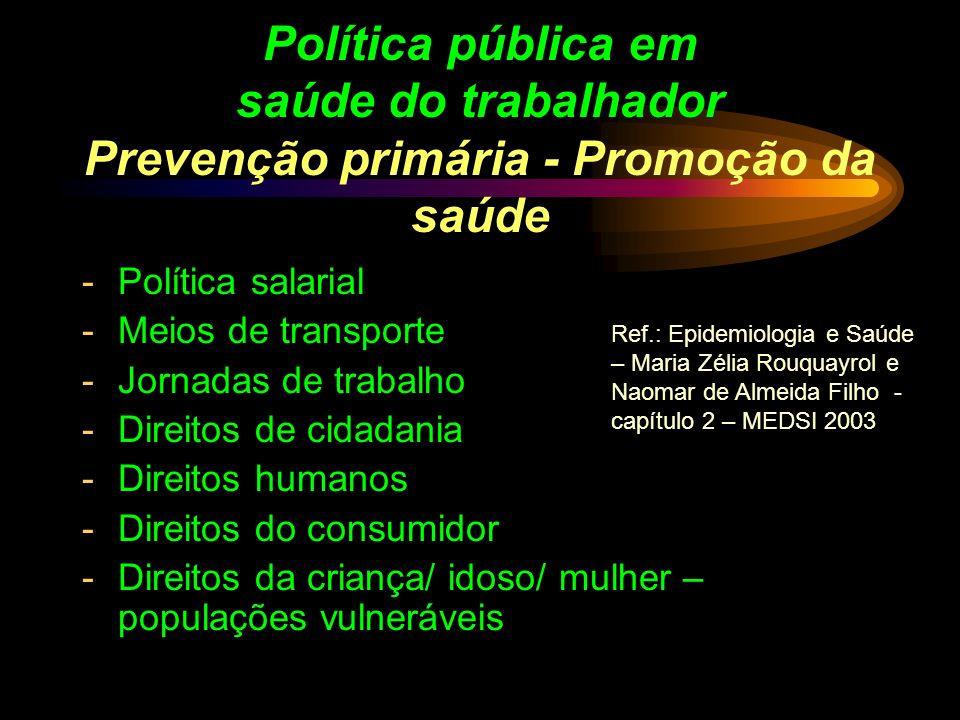 Política pública em saúde do trabalhador Prevenção primária - Promoção da saúde -Política salarial -Meios de transporte -Jornadas de trabalho -Direito
