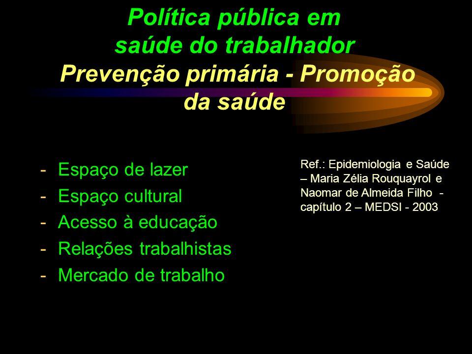Política pública em saúde do trabalhador Prevenção primária - Promoção da saúde -Espaço de lazer -Espaço cultural -Acesso à educação -Relações trabalh