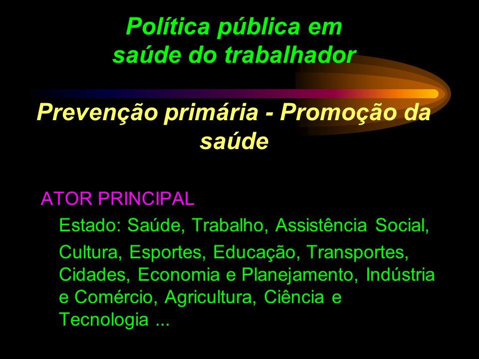 Política pública em saúde do trabalhador Prevenção primária - Promoção da saúde ATOR PRINCIPAL Estado: Saúde, Trabalho, Assistência Social, Cultura, E