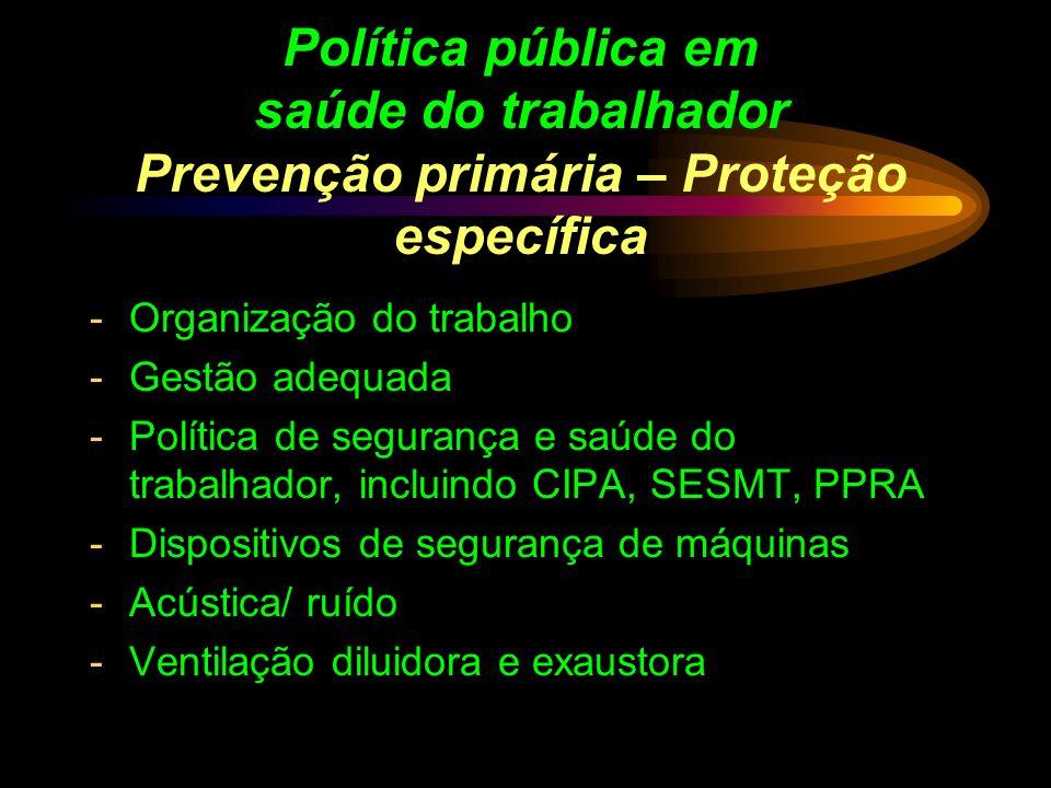 Política pública em saúde do trabalhador Prevenção primária – Proteção específica -Organização do trabalho -Gestão adequada -Política de segurança e s