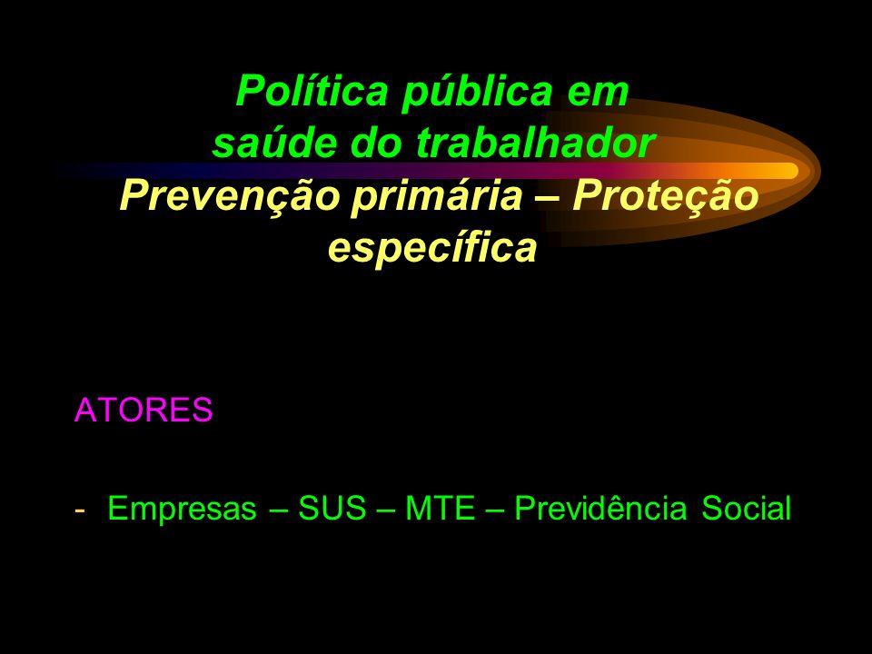 Política pública em saúde do trabalhador Prevenção primária – Proteção específica ATORES -Empresas – SUS – MTE – Previdência Social