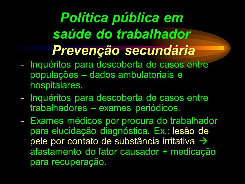 Política pública em saúde do trabalhador Prevenção secundária -Inquéritos para descoberta de casos entre populações – dados ambulatoriais e hospitalar