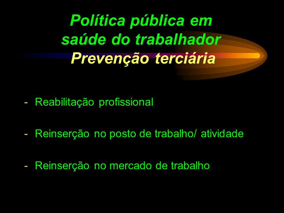 Política pública em saúde do trabalhador Prevenção terciária -Reabilitação profissional -Reinserção no posto de trabalho/ atividade -Reinserção no mer