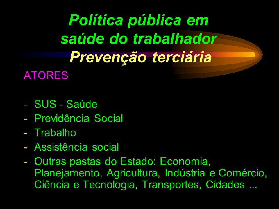 Política pública em saúde do trabalhador Prevenção terciária ATORES -SUS - Saúde -Previdência Social -Trabalho -Assistência social -Outras pastas do E