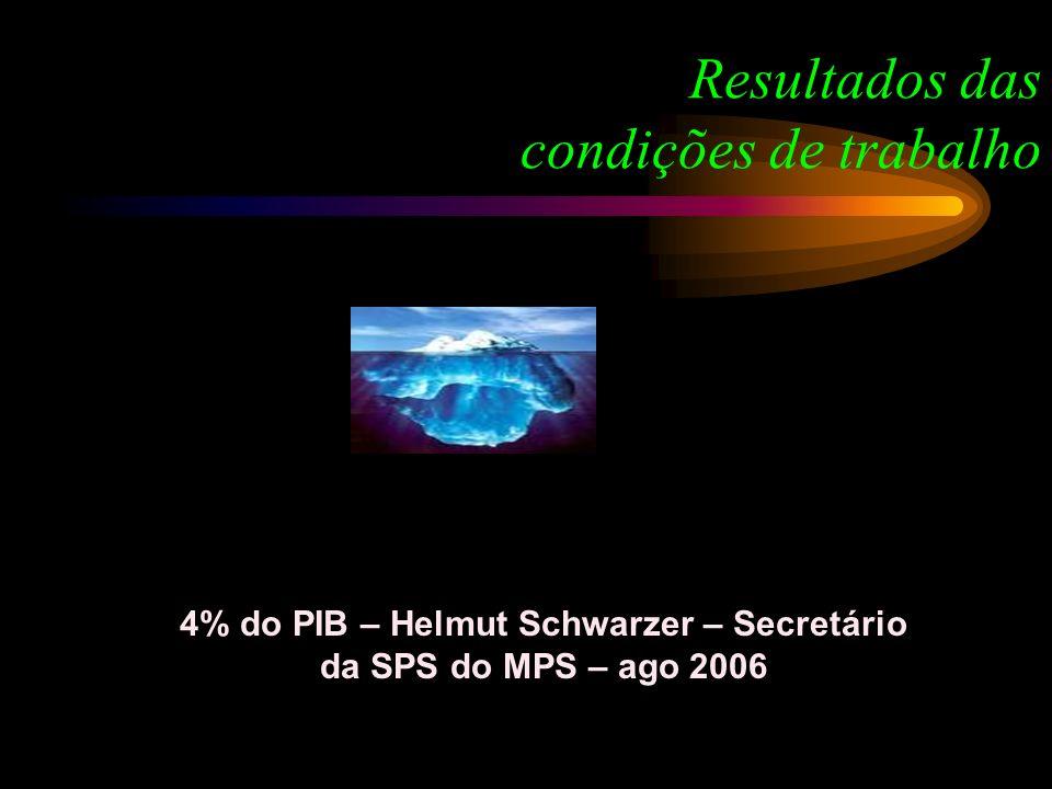 Resultados das condições de trabalho 4% do PIB – Helmut Schwarzer – Secretário da SPS do MPS – ago 2006