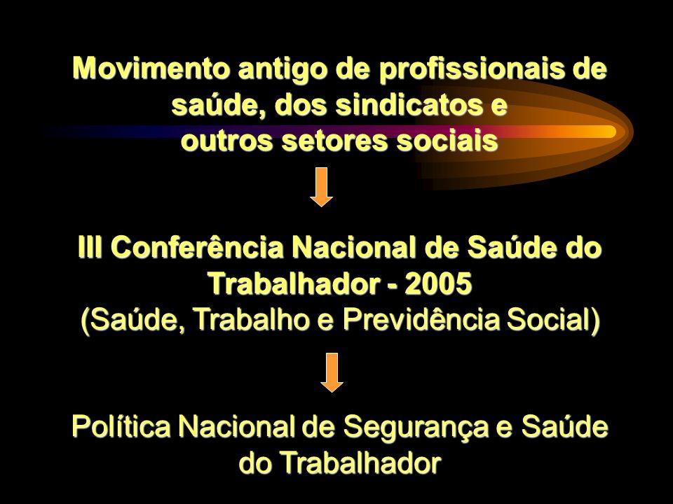 Movimento antigo de profissionais de saúde, dos sindicatos e outros setores sociais III Conferência Nacional de Saúde do Trabalhador - 2005 (Saúde, Tr