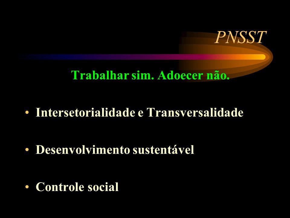 PNSST Trabalhar sim. Adoecer não. Intersetorialidade e Transversalidade Desenvolvimento sustentável Controle social