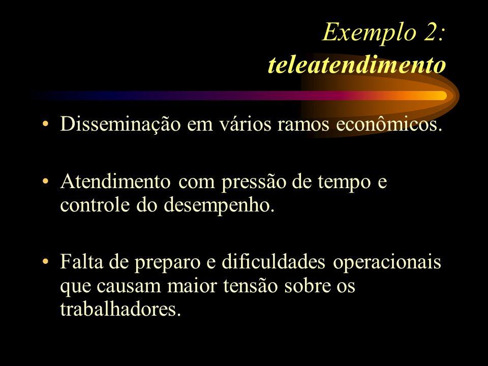 Exemplo 2: teleatendimento Disseminação em vários ramos econômicos. Atendimento com pressão de tempo e controle do desempenho. Falta de preparo e difi
