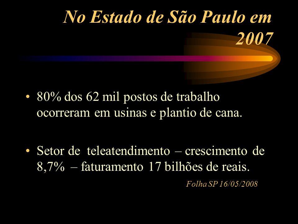 No Estado de São Paulo em 2007 80% dos 62 mil postos de trabalho ocorreram em usinas e plantio de cana. Setor de teleatendimento – crescimento de 8,7%