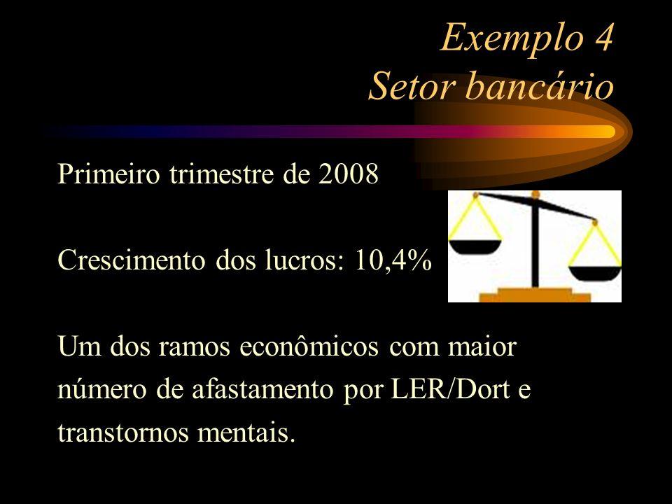 Exemplo 4 Setor bancário Primeiro trimestre de 2008 Crescimento dos lucros: 10,4% Um dos ramos econômicos com maior número de afastamento por LER/Dort