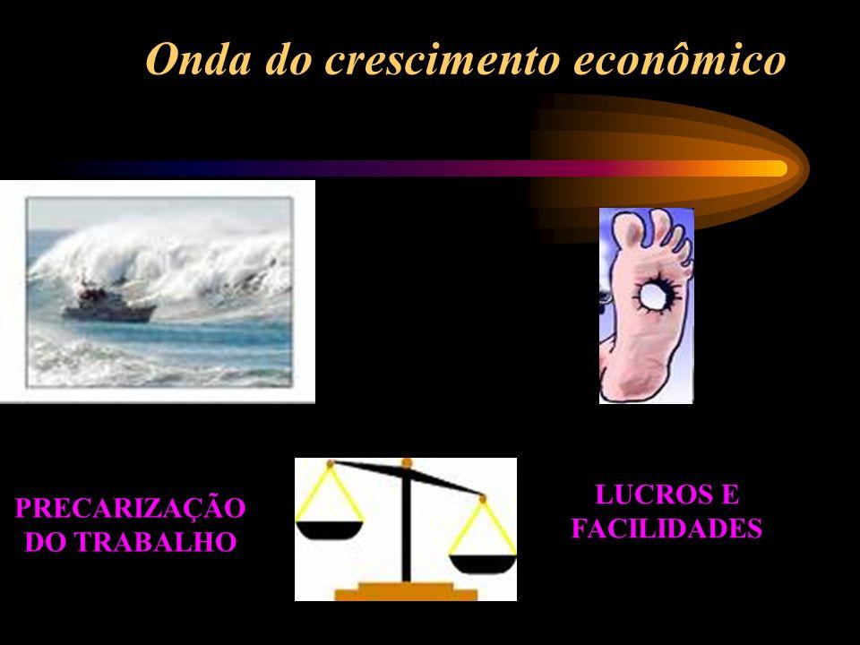 Onda do crescimento econômico LUCROS E FACILIDADES PRECARIZAÇÃO DO TRABALHO