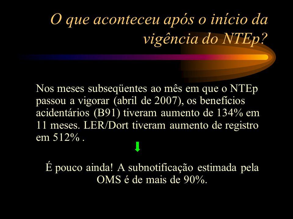 O que aconteceu após o início da vigência do NTEp? Nos meses subseqüentes ao mês em que o NTEp passou a vigorar (abril de 2007), os benefícios acident