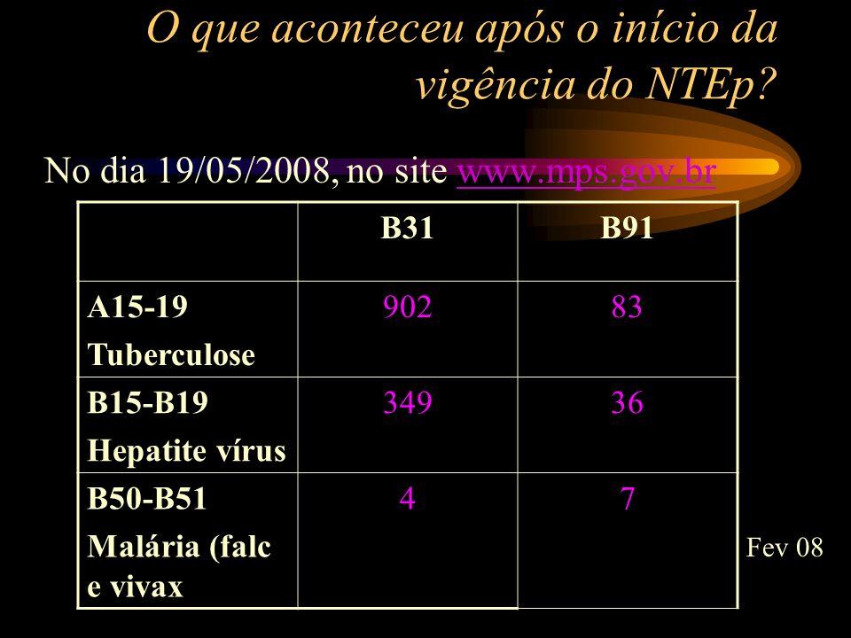 O que aconteceu após o início da vigência do NTEp? No dia 19/05/2008, no site www.mps.gov.brwww.mps.gov.br B31B91 A15-19 Tuberculose 90283 B15-B19 Hep