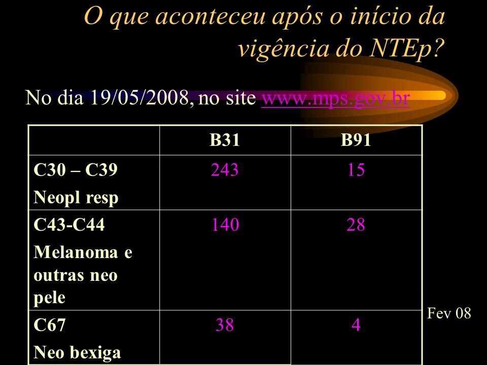 O que aconteceu após o início da vigência do NTEp? No dia 19/05/2008, no site www.mps.gov.brwww.mps.gov.br B31B91 C30 – C39 Neopl resp 24315 C43-C44 M